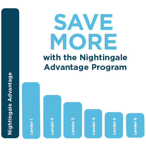 Save more with Nightingale!